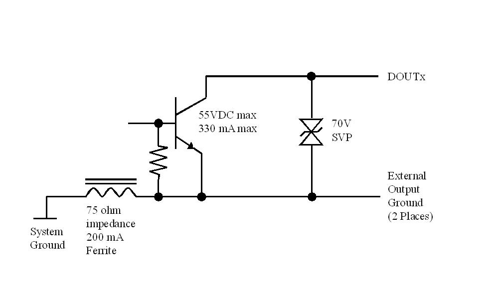 DOUT Equivalent Circuit