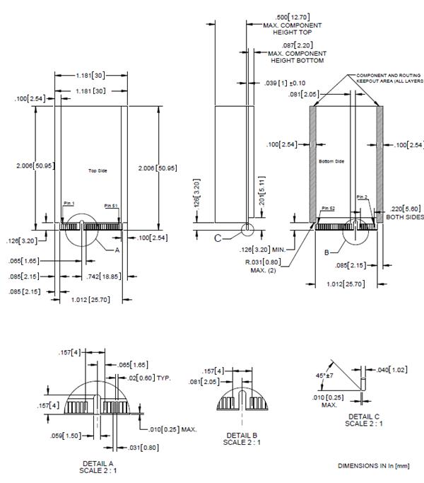 MTAC-MFSER_Electromechanical
