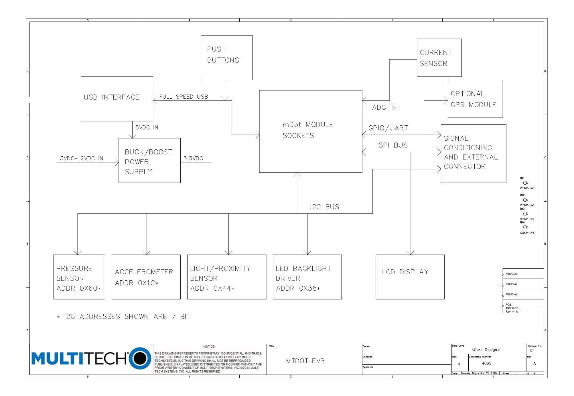 Multitech Developer Resources Evb Schematics Design Block Diagram